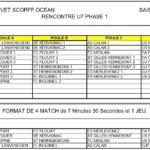 Plateaux PHASE 1 U7 saison 2019 2020